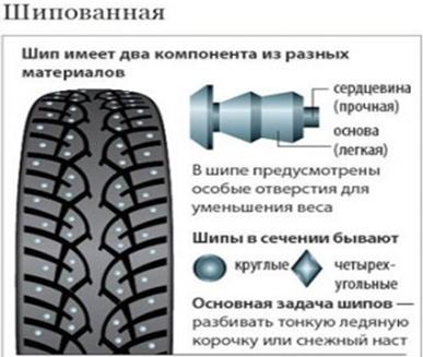 зимние шины 3